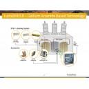 Sistemul LumaSHIELD pentru monitorizarea transformatoarelor